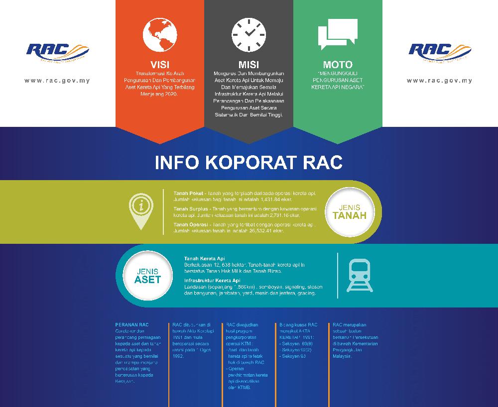 Info Koporat RAC - 2 Jenis Resource Pada Sistem Operasi